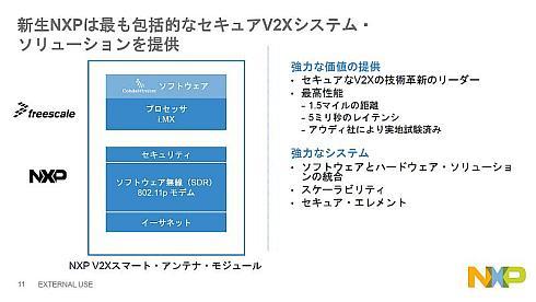 新生NXPが提供するセキュアなV2Xの構成
