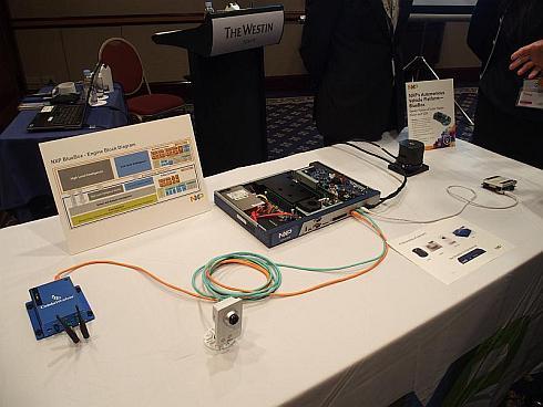 ミリ波レーダー、車載カメラ、ライダー、V2Xモジュールが接続された「BlueBox」