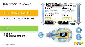 日本市場における注力分野