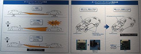 オートレベリングシステムの概要(左)と従来システムと加速度センサーを使ったシステムの比較(右)