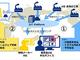 製造業向けにIoT導入を支援するクラウド型サービスを提供開始