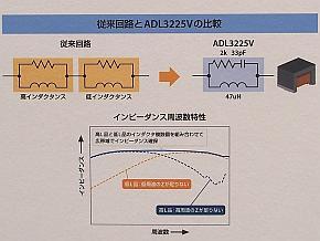 「ADL3225」であれば1個の部品で対応できる