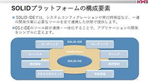 「SOLID」の構成要素(出展:京都マイクロコンピュータ)