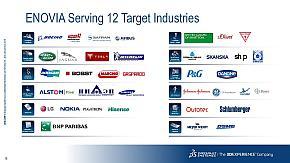 ダッソーが注力を表明している12の産業分野全てで大手企業が採用している