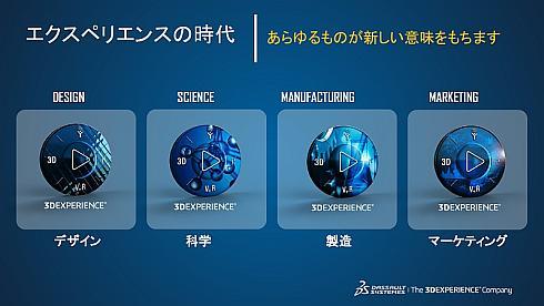 エクスペリエンスの時代の製造業に求められる4つの項目
