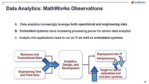 「MATLAB/Simulink」のビッグデータ分析を使えば、IoT活用サービスのエッジとクラウドの機能分担の最適化が容易になる
