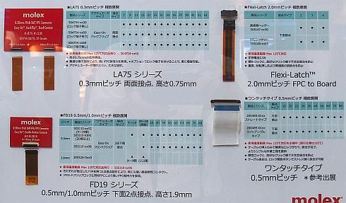 日本モレックスの最大使用温度範囲を125℃まで高めたFFC/FPC用コネクタ