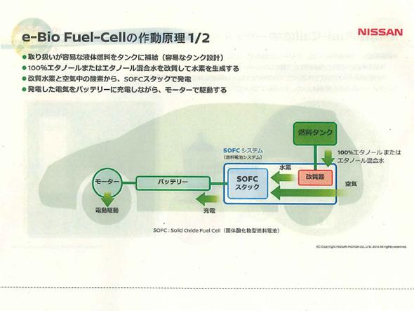 バイオエタノールから取り出した水素で発電して走行する燃料電池車のシステム「e-Bio Fuel-Cell」
