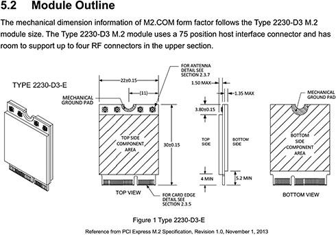 Photo01:M2.COMのHardware Specification Version 1.0より抜粋。ハードウェア的にはTYPE 2230(幅22mm×高さ30mm)のモジュールに準拠している