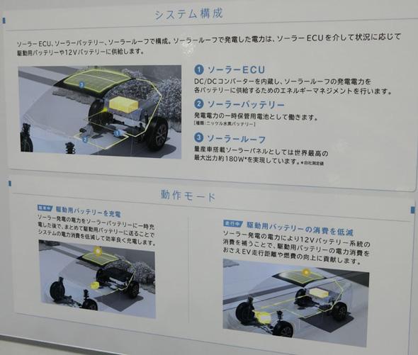 ソーラー充電システムの構成図