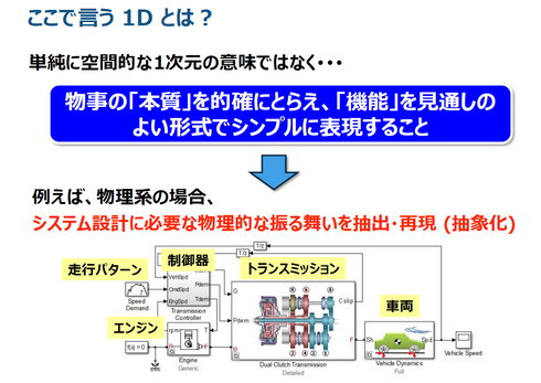 "「1Dシミュレーション」の""1D""の意味"