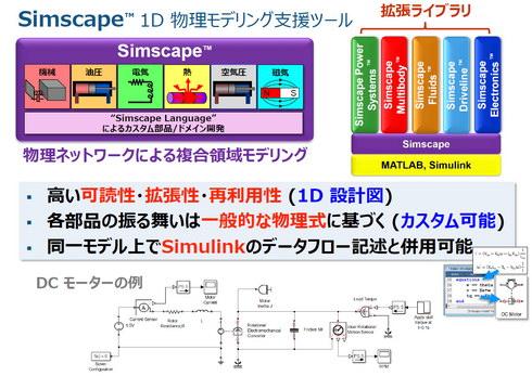 「Simscape」の概要と特徴