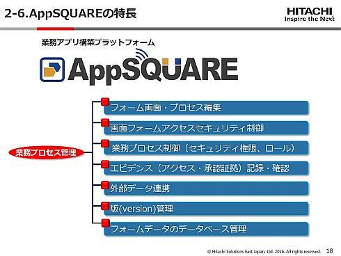 「AppSQUARE」の特徴