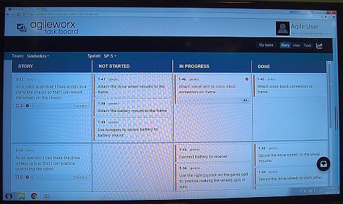 チームメンバー向けのタスクボードアプリケーションの画面イメージ