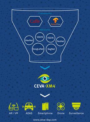 「CDNN」第2世代の概略図