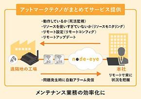 「node-eye」で提供されるサービス