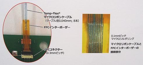 「Micro Termination技術」による接続ソリューション事例