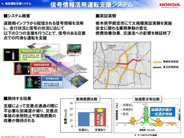 栃木県の市街地で信号情報活用運転システムの実証実験を行った。道路側(信号機など)から停止と発進のタイミングを車両側に伝え、スムーズな交通を実現する