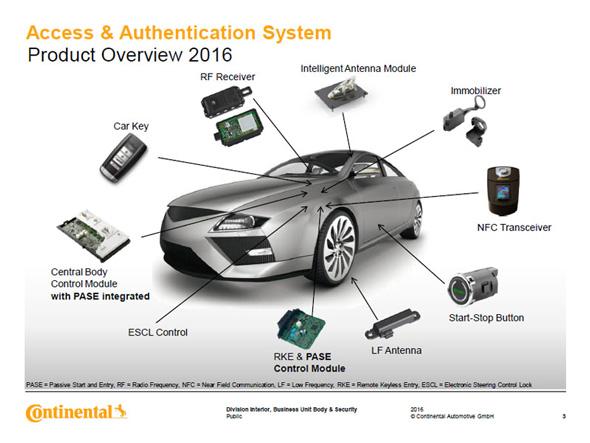 コンチネンタルが保有するクルマの鍵に関連した製品/技術