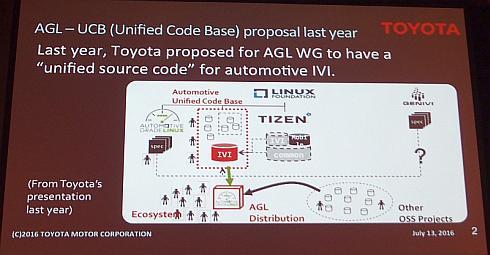 「AGL UCB」への統合は順調に進んでいる