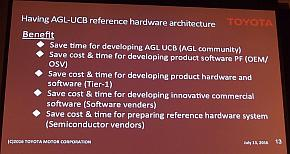 ハードウェアアーキテクチャのリファレンスを定義するメリット