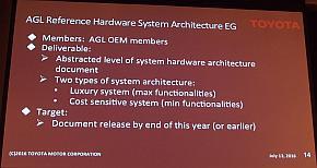 ハードウェアシステムEGの活動内容