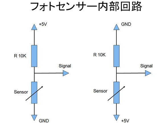 光センサーモジュールの回路図