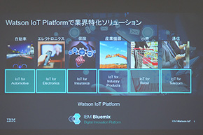 日本IBMがWatson IoTで狙う6つの業務特化ソリューション
