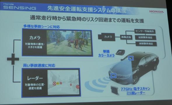 カメラとミリ波レーダーを組み合わせて前方安全を担う