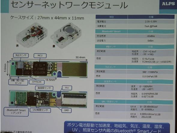 センサーネットワークモジュールの仕様