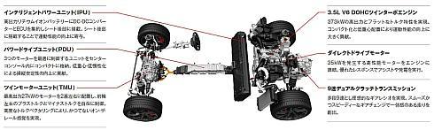 新型「NSX」の「SH-AWD」の構成