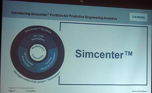 「Simcenter」は予測型エンジニアリングのための新ブランド