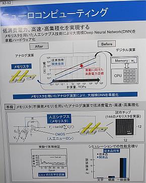 「組み込み機器向け機械学習高速演算プラットフォーム」の説明パネル