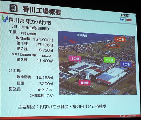 ジェイテクト香川工場の概要