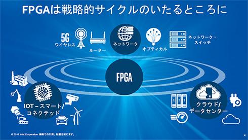 「FPGAの需要は高く、好循環といえる状態だ」とHu氏は現状を分析する
