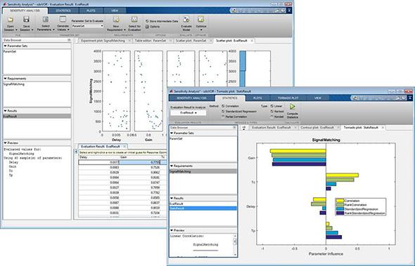 「Simulink Design Optimization」