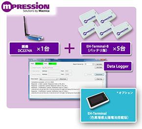 「Mpression IoTメッシュネットワーク・スターターキット」