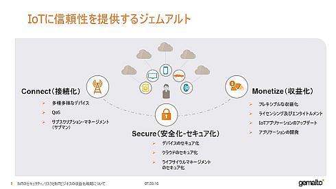 ジェムアルトはIoTのConnect(接続化)、Secure(セキュア化)、Monetize(収益化)を実現する