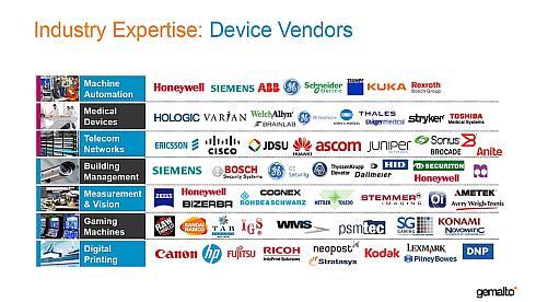 ジェムアルトのソフトウェア収益化ソリューションを採用しているデバイスメーカー