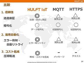 「HULFT IoT」とMQTT、HTTPSとの比較
