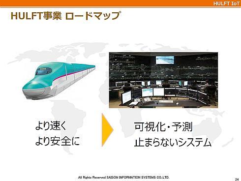 HULFT事業は新幹線から鉄道システムへ