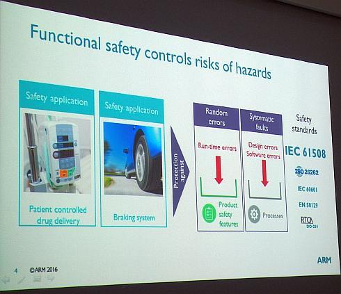 「Cortex-R52」はさまざまな機能安全規格への準拠を可能にする