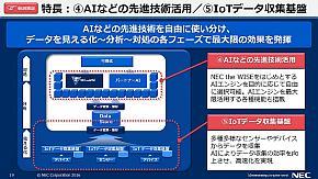 「仮説検証」におけるAIなどの先進技術活用/IoTデータ収集基盤