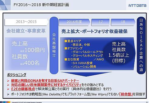 NTTデータGSLの2016〜2018年度の中期経営計画