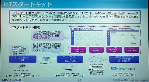 「IoTスタートキット」の構成