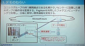 故障の予知検知を行う活用シナリオ/デモのシステム構成