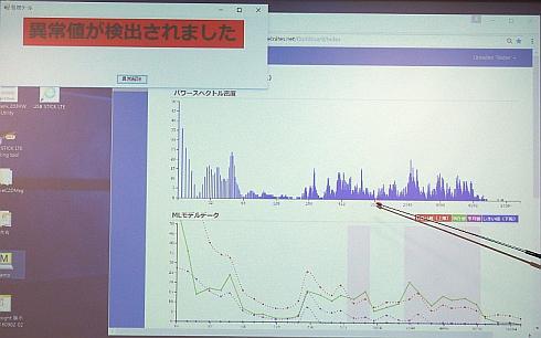 会見では、札幌テクノセンターの揚水ポンプの近くで大きな音をわざと発生させることで、機械学習による異常状態検知が行えていることを示した(クリックで拡大)