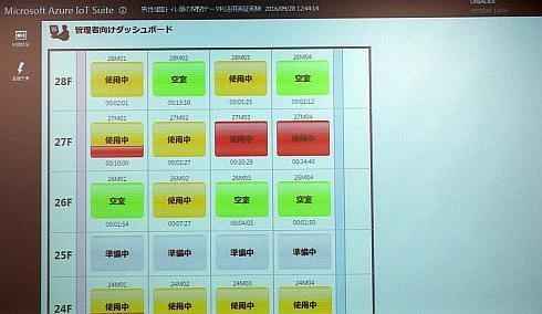 「スマートトイレルーム」の管理画面