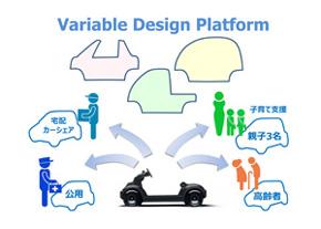 ニーズに合わせてボディーや内装を作り変えるための「Variable Design Platform」