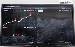 「高性能センサーデータベース」の検索/集計時間